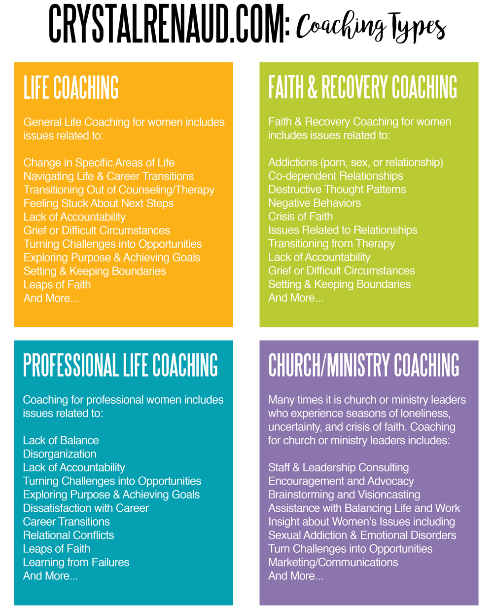Coaching Services2